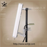 Dual polarized Plate Antenna